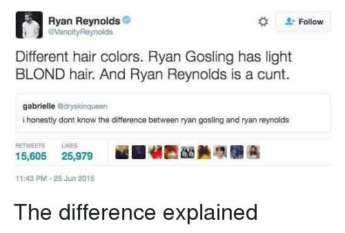 "Ryan Reynolds, Ryan Gosling, and Cunt: Ryan Reynolds  eVancityReynolds  "" Follow  Different hair colors. Ryan Gosling has light  BLOND hair. And Ryan Reynolds is a cunt.  gabrielle adryskinqueen  i honestly dont know the difference between ryan gosling and ryan reynolds  RETWEETS LIKES  15,605 25,979  11:43 PM-25 Jun 2015 The difference explained"