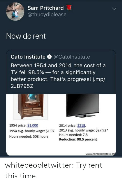 Cato: Sam Pritchard  @thucydiplease  Now do rent  Cato Institute @Catolnstitute  Between 1954 and 2014, the cost of a  TV fell 98.5%-for a significantly  better product. That's progress! j.mp/  2JB795Z  1954 price: $1,000  1954 avg. hourly wage: $1.97  Hours needed: 508 hours  2014 price: $218.  2013 avg. hourly wage: $27.92*  Hours needed: 7.8  Reduction: 98.5 percent  www.humanprogress.or whitepeopletwitter:  Try rent this time