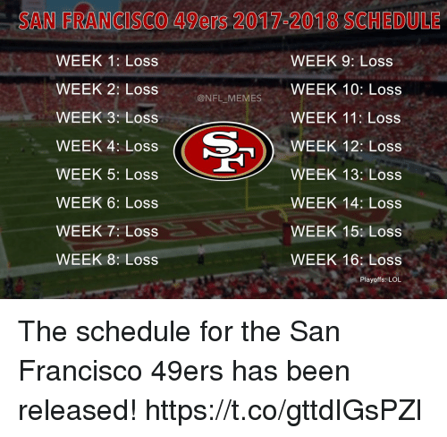 San Francisco 49ers: SAN FRANCISCO 49ers 20 1752018 SCHEDULE  WEEK 1: Loss  WEEK 9: Loss  WEEK 2: Loss  WEEK 10: Loss  @NFL MEMES  WEEK 3: Loss  WEEK 11: Loss  WEEK 12: Loss  WEEK 4: Loss  WEEK 5: Loss  WEEK 13: Loss  WEEK 6: Loss  WEEK 14: Loss  WEEK 7: Loss  WEEK 15: Loss  WEEK 8: Loss  WEEK 16: Loss  Playoffs: LOL The schedule for the San Francisco 49ers has been released! https://t.co/gttdIGsPZl