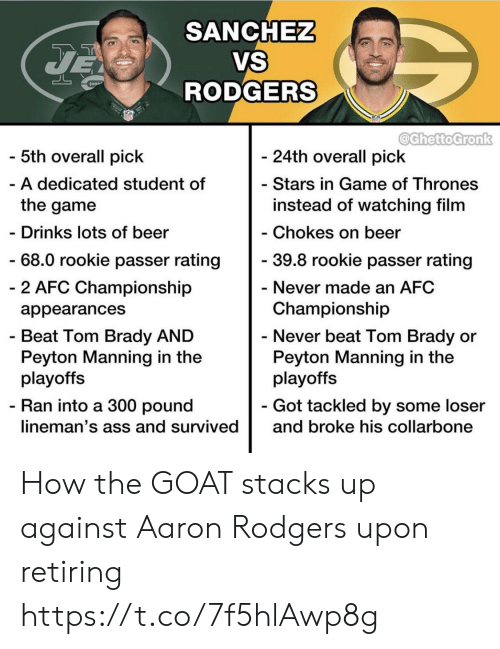 Afc Championship: SANCHEZ  VS  RODGERS  JE  @GhettoGronk  5th overall pick  - 24th overall pick  - Stars in Game of Thrones  A dedicated student of  instead of watching film  the game  - Chokes on beer  - Drinks lots of beer  - 68.0 rookie passer rating  - 39.8 rookie passer rating  - 2 AFC Championship  - Never made an AFC  Championship  appearances  - Never beat Tom Brady or  Peyton Manning in the  playoffs  - Beat Tom Brady AND  Peyton Manning in the  playoffs  - Ran into a 300 pound  - Got tackled by some loser  lineman's ass and survived  and broke his collarbone How the GOAT stacks up against Aaron Rodgers upon retiring https://t.co/7f5hlAwp8g