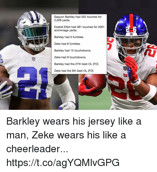 ezekiel: Saquon Barkley had 352 touches for  2,028 yards.  Ezekiel Elliot had 381 touches for 2001  scrimmage yards.  Barkley had 0 fumbles.  Zeke had 6 fumbles.  Barkley had 15 touchdowns.  Zeke had 9 touchdowns.  Barkley had the 27th best OL (FO)  Zeke had the 9th best OL (FO) Barkley wears his jersey like a man, Zeke wears his like a cheerleader... https://t.co/agYQMlvGPG