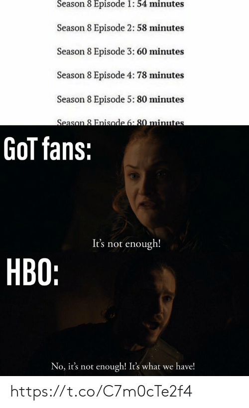 60 minutes: Season 8 Episode 1: 54 minutes  Season 8 Episode 2: 58 minutes  Season 8 Episode 3: 60 minutes  Season 8 Episode 4: 78 minutes  Season 8 Episode 5: 80 minutes  Season 8 Enisode 6:80 minute  GoT fans:  It's not enough!  HBO:  No, it's not enough! It's what we have! https://t.co/C7m0cTe2f4