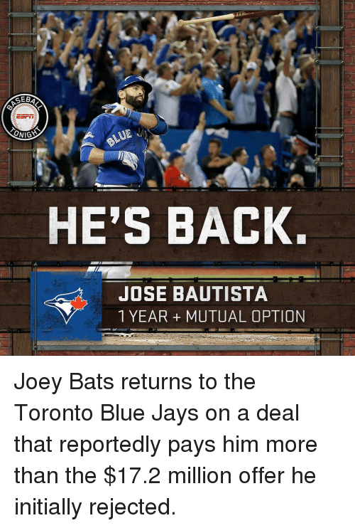 Initialism: SEB  ESrin  ONIGS  HE'S BACK.  JOSE BAUTISTA  1 YEAR MUTUAL OPTION Joey Bats returns to the Toronto Blue Jays on a deal that reportedly pays him more than the $17.2 million offer he initially rejected.
