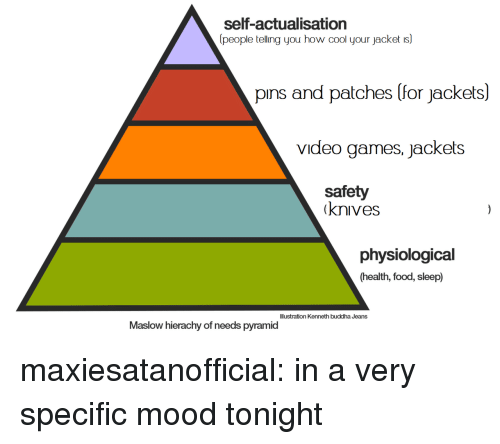 Food, Mood, and Target: self-actualisation  people teling you how cool your jacket s)  pins and patches (for jackets)  video games, jackets  safety  (knıves  physiological  (health, food, sleep)  Illustration Kenneth buddha Jeans  Maslow hierachy of needs pyramid maxiesatanofficial: in a very specific mood tonight