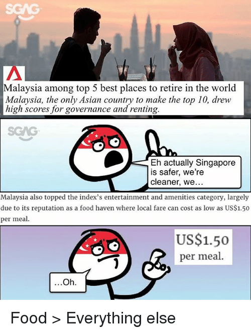 renting: SGAG  Malaysia among top 5 best places to retire in the world  Malaysia, the only Asian country to make the top 10, drew  high scores for governance and renting.  SGAG  Eh actually Singapore  is safer, we're  cleaner, we...  Malaysia also topped the index's entertainment and amenities category, largely  due to its reputation as a food haven where local fare can cost as low as US$1.50  per meal.  US$1.50  per meal.  Oh. Food > Everything else