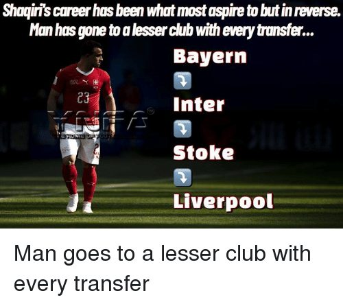 stoke: Shaqiri's career has been what most aspire to but in reverse.  Man has gone to a lesser club with every transfer.  Bayern  Inter  Stoke  Liverpool  23 Man goes to a lesser club with every transfer