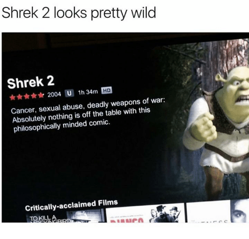 Philosophically: Shrek 2 looks pretty wild  Shrek 2  2004 U 1h 34m HD  Cancer, sexual abuse, deadly weapons of war:  Absolutely nothing is off the table with this  philosophically minded comic.  Critically-acclaimed Films  TO KILL