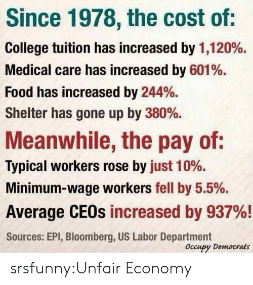 Occupy Democrats: Since 1978, the cost of:  College tuition has increased by 1,120%.  Medical care has increased by 601%.  Food has increased by 244%.  Shelter has gone up by 380%.  Meanwhile, the pay of:  Typical workers rose by just 10%.  Minimum-wage workers fell by 5.5%.  Average CEOs increased by 937%!  Sources: EPI, Bloomberg, US Labor Department  Occupy Democrats srsfunny:Unfair Economy