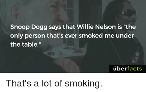 """Uber Facts: Snoop Dogg says that Willie Nelson is """"the  only person that's ever smoked me under  the table.""""  uber  facts That's a lot of smoking."""