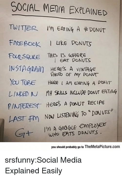 "Google, Instagram, and Social Media: SOCIAL MEMA EXPLAINED  TWİTTE  I'M EAtNG Att DONUT  FOM SQURE THIS IS (UHERE  INSTAGRAM HERE'S A VİNTAGE  YOU TORE HERE AM eHTIN A Duwir  I EAT DONUTS  PINTRESt Heecs A poNUT RECIPE  LAST Now LISTENING To ""DaNVRs  GI+  I' GOOGLE employer  ,  who EATS DONUTS .  you should probably go to TheMetaPicture.com srsfunny:Social Media Explained Easily"