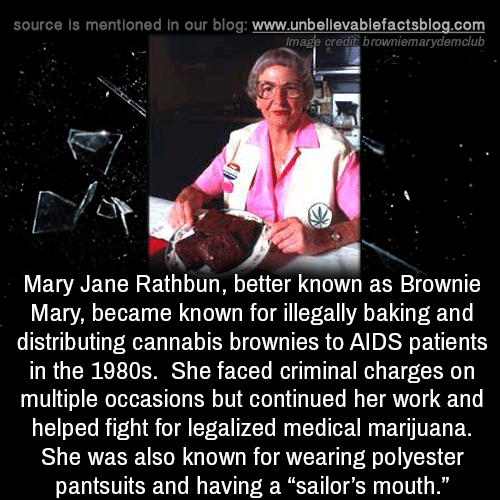 "Brownie: source is mentioned in our blog: www.unbellevablefactsblog.com  lmage credit browniemarydemclub  Mary Jane Rathbun, better known as Brownie  Mary, became known for illegally baking and  distributing cannabis brownies to AIDS patients  in the 1980s. She faced criminal charges on  multiple occasions but continued her work and  helped fight for legalized medical marijuana.  She was also known for wearing polyester  pantsuits and having a ""sailor's mouth  ."""