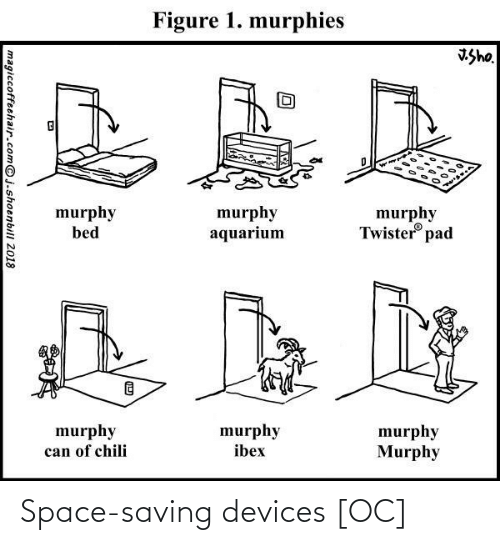Space: Space-saving devices [OC]