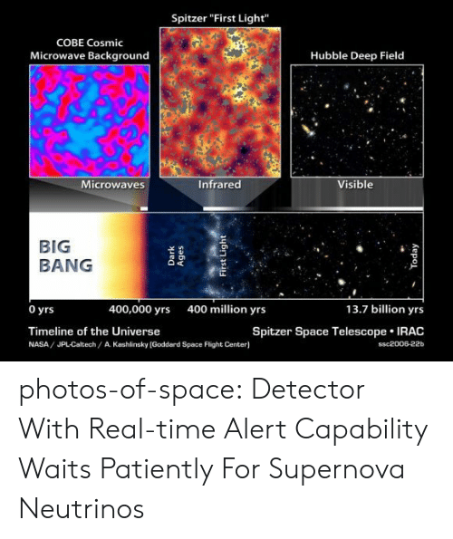 """supernova: Spitzer """"First Light""""  COBE Cosmic  Microwave Background  Hubble Deep Field  Microwaves  Infrared  Visible  BIG  BANG  il  400 million yrs  13.7 billion yrs  O yrs  Timeline of the Universe  NASA/ JPLCaltech A. Kashlinsky (Goddard Space Flight Center)  400,000 yrs  Spitzer Space Telescope. IRAC  ssc2006-22b photos-of-space:  Detector With Real-time Alert Capability Waits Patiently For Supernova Neutrinos"""