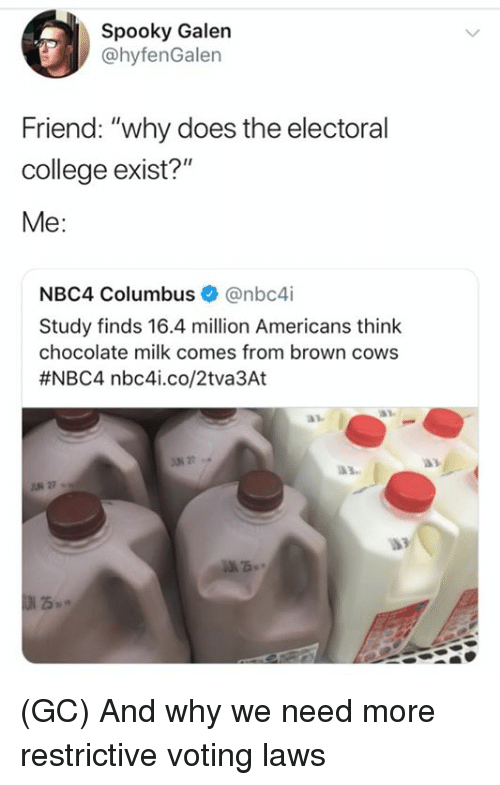 "College, Memes, and Chocolate: Spooky Galen  @hyfenGalen  Friend: ""why does the electoral  college exist?""  Me:  NBC4 Columbus@nbc4i  Study finds 16.4 million Americans think  chocolate milk comes from brown cows  #NBC4 nbc4..co/2tva3At  a3.  UN 27 (GC) And why we need more restrictive voting laws"