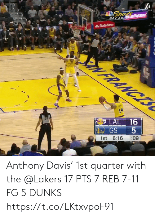 7/11: Sporks  BAY ARE  23  N FRANCIS  14  AuaRS LAL 16  5  GS  09  1st 6:16 Anthony Davis' 1st quarter with the @Lakers   17 PTS 7 REB 7-11 FG 5 DUNKS   https://t.co/LKtxvpoF91