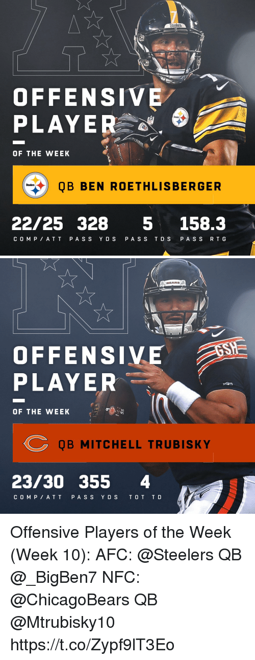 chicagobears: St  OFFENSIVE  PLAYER  OF THE WEEK  QB BEN ROETHLISBERGER  Steelers  22/25 328 5 158.3  C O MP AT T P AS S Y DS PA SS T D S PA S S R T G   OFFENSIVE  PLAYER  OF THE WEEK  QB MITCHELL TRUBISKY  23/30 355 4  C O M P AT T PA S S YDS T O T T D Offensive Players of the Week (Week 10):  AFC: @Steelers QB @_BigBen7 NFC: @ChicagoBears QB @Mtrubisky10 https://t.co/Zypf9lT3Eo