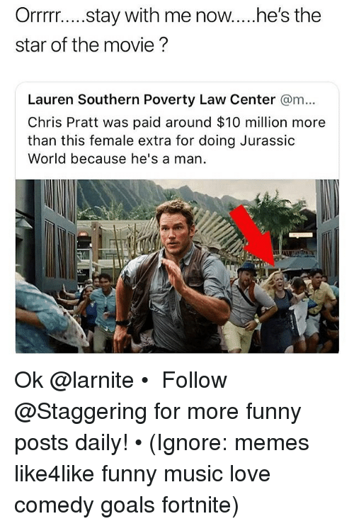 Jurassic World: star of the movie ?  Lauren Southern Poverty Law Center @m...  Chris Pratt was paid around $10 million more  than this female extra for doing Jurassic  World because he's a man Ok @larnite • ➫➫➫ Follow @Staggering for more funny posts daily! • (Ignore: memes like4like funny music love comedy goals fortnite)