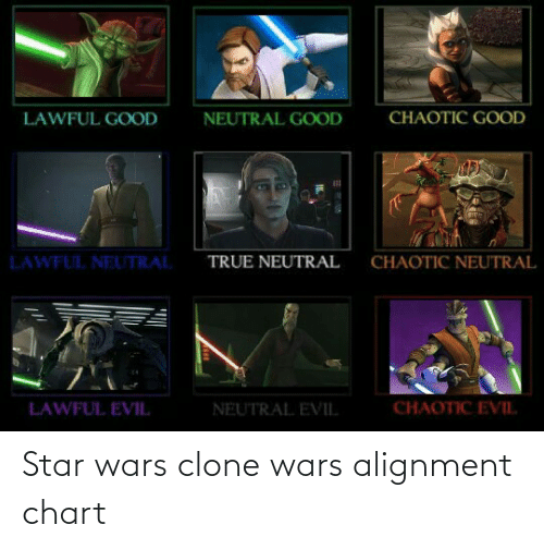 clone wars: Star wars clone wars alignment chart
