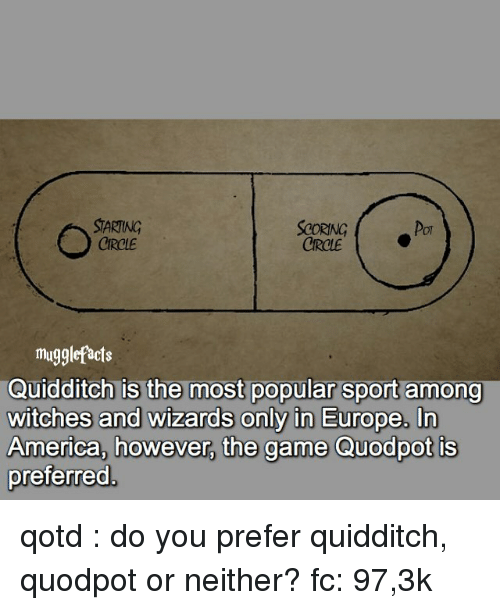 Quidditch: STARTING  CROLE  mu  Quidditch is the most popular sport among  witches and wizards only in Europe. In  America, however, the game Quodpot is  preferred qotd : do you prefer quidditch, quodpot or neither? fc: 97,3k