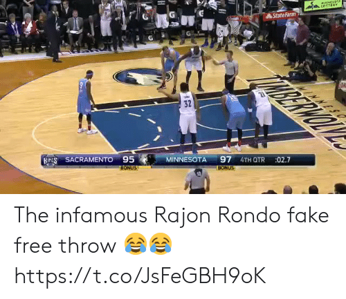 Fake, Memes, and Rajon Rondo: StateFarm  32  ,  SACRAMENTO95 MINNESOTA 97 41  27  BONUS  BONUS The infamous Rajon Rondo fake free throw 😂😂 https://t.co/JsFeGBH9oK