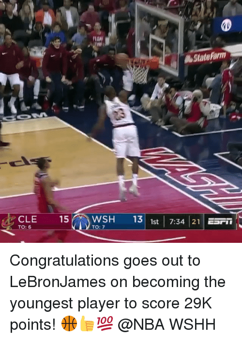 Statefarm: StateFarm  CLE 15WSH 13  TO: 6  TO: 7 Congratulations goes out to LeBronJames on becoming the youngest player to score 29K points! 🏀👍💯 @NBA WSHH