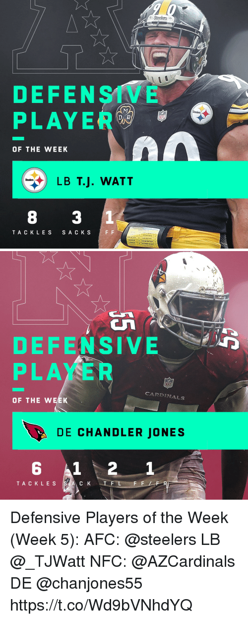 watt: Steelers  DEFENSIVE  PLAYER  Steelers  DAR  NTI  OF THE WEEK  LB T.J. WATT  Steelers  8 3 1  TA CKLES  S A C K S   DEFENSIVE D  PLAYER  CARDINALS  OF THE WEEK  DE CHANDLER JONES  6  1  TA CKLES Defensive Players of the Week (Week 5):  AFC: @steelers LB @_TJWatt  NFC: @AZCardinals DE @chanjones55 https://t.co/Wd9bVNhdYQ