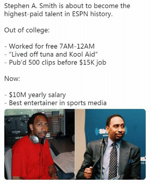 "Kool Aid: Stephen A. Smith is about to become the  highest-paid talent in ESPN history.  Out of college:  Worked for free 7AM-12AM  Lived off tuna and Kool Aid""  Pub'd 500 clips before $15K job  Now:  - $10M yearly salary  Best entertainer in sports media"