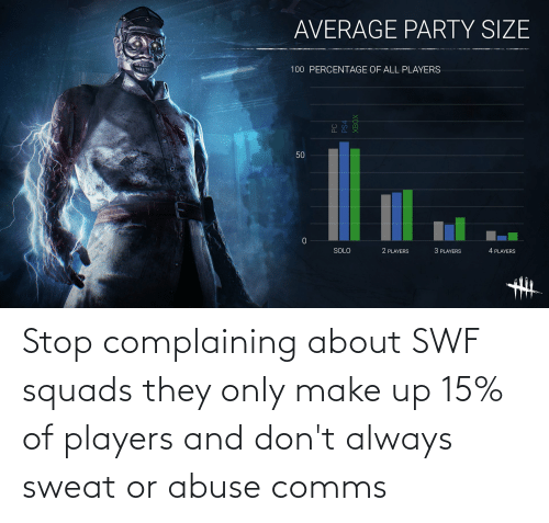 make up: Stop complaining about SWF squads they only make up 15% of players and don't always sweat or abuse comms