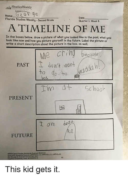 cognitive: StudiesWekly  Learn to live!  Name: GRe  Florida Studies Weekly-Second Grade  Date:  Quarter 1, Week 6  A TIMELINE OF ME  In the boxes below, draw a picture of what you looked like in the past, what uou  look like now and how you picture yourself in the future. Label the picture or  write a short description about the picture in the box, as well.  Me crin  to doo  PRESENT  FUTURE  NGSSS Secial Studies Standards Covered SS.2A31  ELA/LAFS Stondards Covered LAFS K12 L12, LAFS K12L11 LAFS.2L11  ELD Stondards Covered: ELD X12 ELL SS1  61  Cognitive Complexity Level MCDERATE/2 This kid gets it.