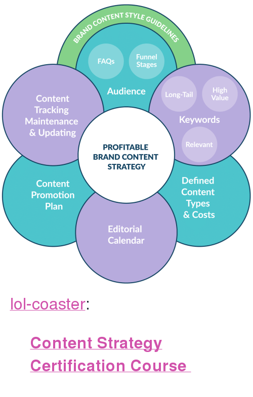 """Lol, Tumblr, and Blog: STYLE GUIDEL  Funnel  Stages  FAQs  Audience Long-Tail  High  Value  Content  Tracking  Maintenance  & Updating  Keywords  Relevant  PROFITABLE  BRAND CONTENT  STRATEGY  Content  Promotion  Plan  Defined  Content  Types  & Costs  Editorial  Calendar <p><a href=""""http://lol-coaster.tumblr.com/post/162407357512/content-strategy-certification-course"""" class=""""tumblr_blog"""">lol-coaster</a>:</p><blockquote><p><b><a href=""""http://contentstrategycourse.com/?coupon=EARLYBIRD20"""">    Content Strategy Certification Course    </a></b><br/></p></blockquote>"""