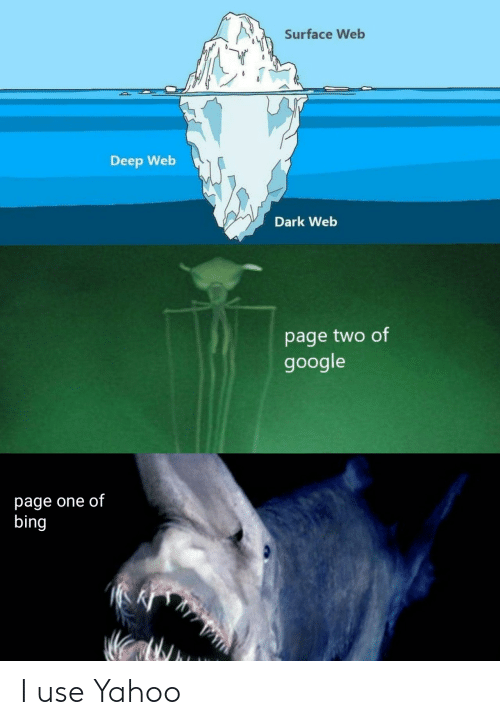 Google, Bing, and Yahoo: Surface Web  Deep Web  Dark Web  page two of  google  page one of  bing I use Yahoo