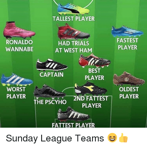 Wannabe: TALLEST PLAYER  RONALDO  WANNABE  HAD TRIALS  AT WEST HAM  FASTEST  PLAYER  BEST  PLAYER  CAPTAIN  WORST  PLAYER  OLDEST  _2N  D FATTEST1 PLAYER  THE PSCYHO  PLAYER  FATTEST PLAYER Sunday League Teams 😆👍