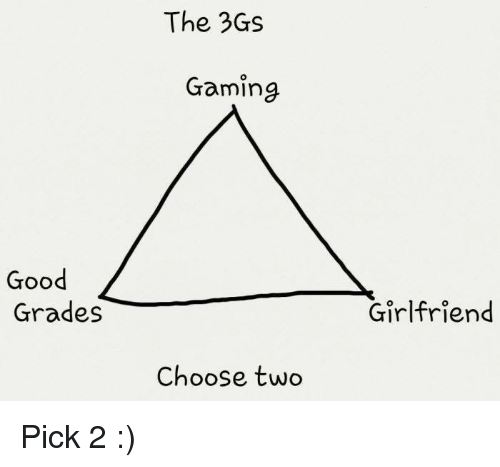 The 3Gs Gaming Good Grades Girlfriend Choose Two Pick 2