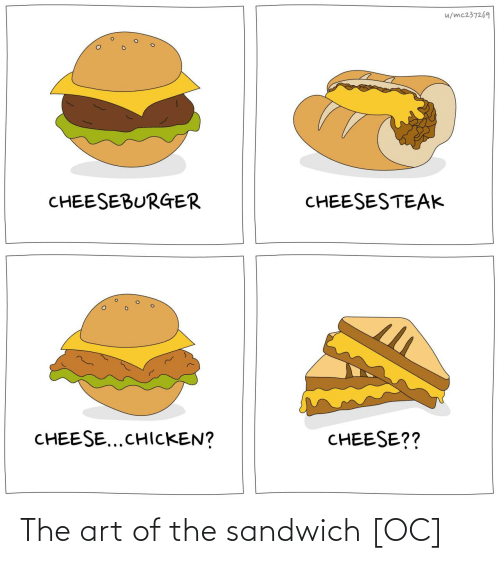art: The art of the sandwich [OC]
