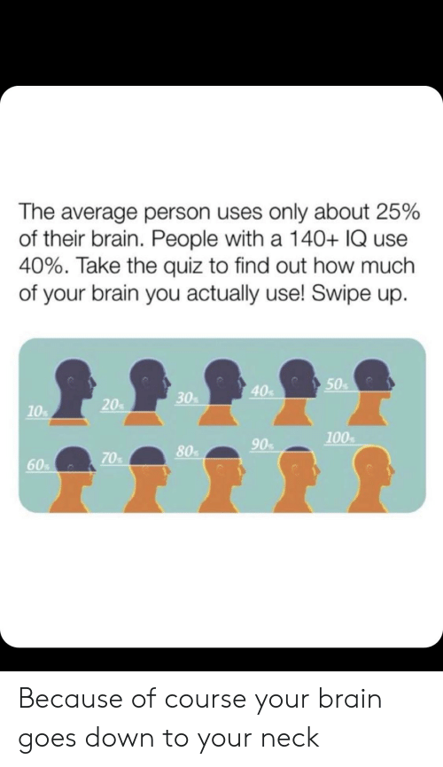 Brain, Quiz, and How: The average person uses only about 25%  of their brain. People with a 140+ IQ use  40%. Take the quiz to find out how much  of your brain you actually use! Swipe up.  40%  30%  20s  10%  100  90%  80%  70  60% Because of course your brain goes down to your neck