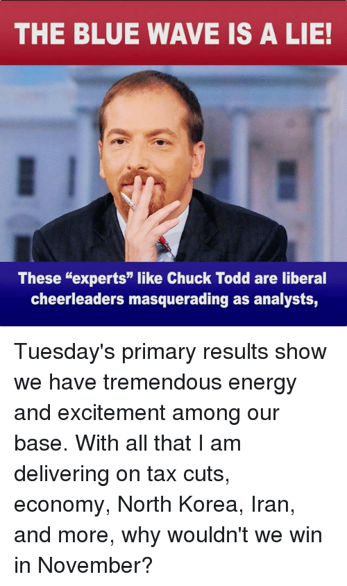 "Energy, North Korea, and Blue: THE BLUE WAVE IS A LIE!  These ""experts"" like Chuck Todd are liberal  cheerleaders masquerading as analysts, Tuesday's primary results show we have tremendous energy and excitement among our base. With all that I am delivering on tax cuts, economy, North Korea, Iran, and more, why wouldn't we win in November?"