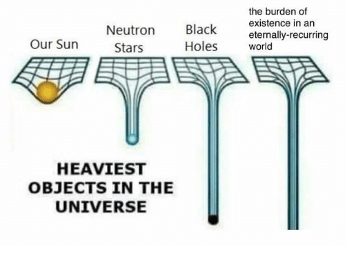 neutrons: the burden of  Neutron  Black  existence in an  eternally-recurring  Our Sun  Holes  world  Stars  HEAVIEST  OBJECTS IN THE  UNIVERSE