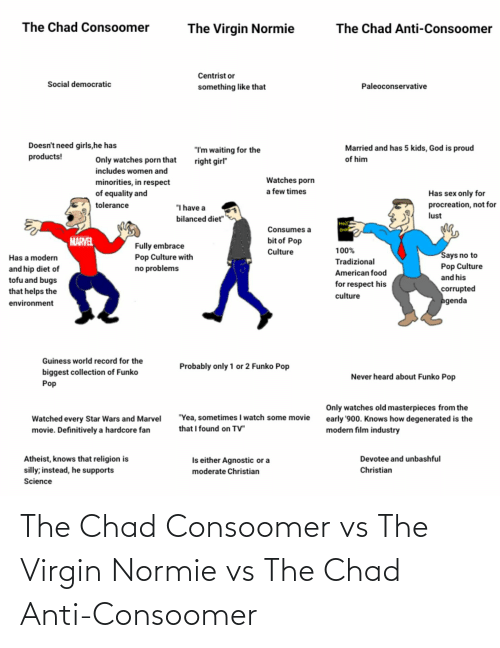 """Agnostic: The Chad Consoomer  The Virgin Normie  The Chad Anti-Consoomer  Centrist or  Social democratic  Paleoconservative  something like that  Doesn't need girls,he has  products!  Married and has 5 kids, God is proud  """"T'm waiting for the  right girl""""  of him  Only watches porn that  includes women and  Watches porn  minorities, in respect  a few times  of equality and  Has sex only for  procreation, not for  tolerance  """"I have a  lust  bilanced diet""""  Ho  Consumes a  MARVEL  bit of Pop  Fully embrace  Pop Culture with  no problems  100%  Culture  Says no to  Has a modern  Tradizional  Pop Culture  and hip diet of  tofu and bugs  that helps the  American food  and his  for respect his  corrupted  agenda  culture  environment  Guiness world record for the  Probably only 1 or 2 Funko Pop  biggest collection of Funko  Never heard about Funko Pop  Pop  Only watches old masterpieces from the  early '900. Knows how degenerated is the  modern film industry  """"Yea, sometimes I watch some movie  that I found on TV""""  Watched every Star Wars and Marvel  movie. Definitively a hardcore fan  Atheist, knows that religion is  Is either Agnostic or a  Devotee and unbashful  silly; instead, he supports  Christian  moderate Christian  Science The Chad Consoomer vs The Virgin Normie vs The Chad Anti-Consoomer"""