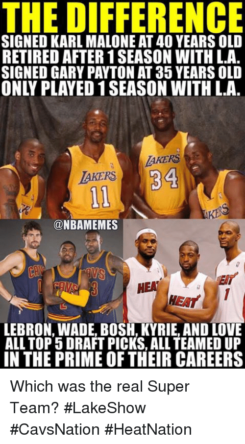 Los Angeles Lakers, Nba, and Heat: THE DIFFERENCE  SIGNED KARL MALONE AT40YEARS OLD  RETIRED AFTER1SEASON WITH L.A  SIGNED GARY PAYTON AT 35 YEARS OLD  AKERS  LAKERS  ONBAMEMES  HEAT  LEBRON WADE BOSH, KYRIE AND OVE  ALL TOP 5 DRAFT PICKS, ALL TEAMED UP  IN THE PRIME OF THEIR CAREERS Which was the real Super Team? #LakeShow #CavsNation #HeatNation
