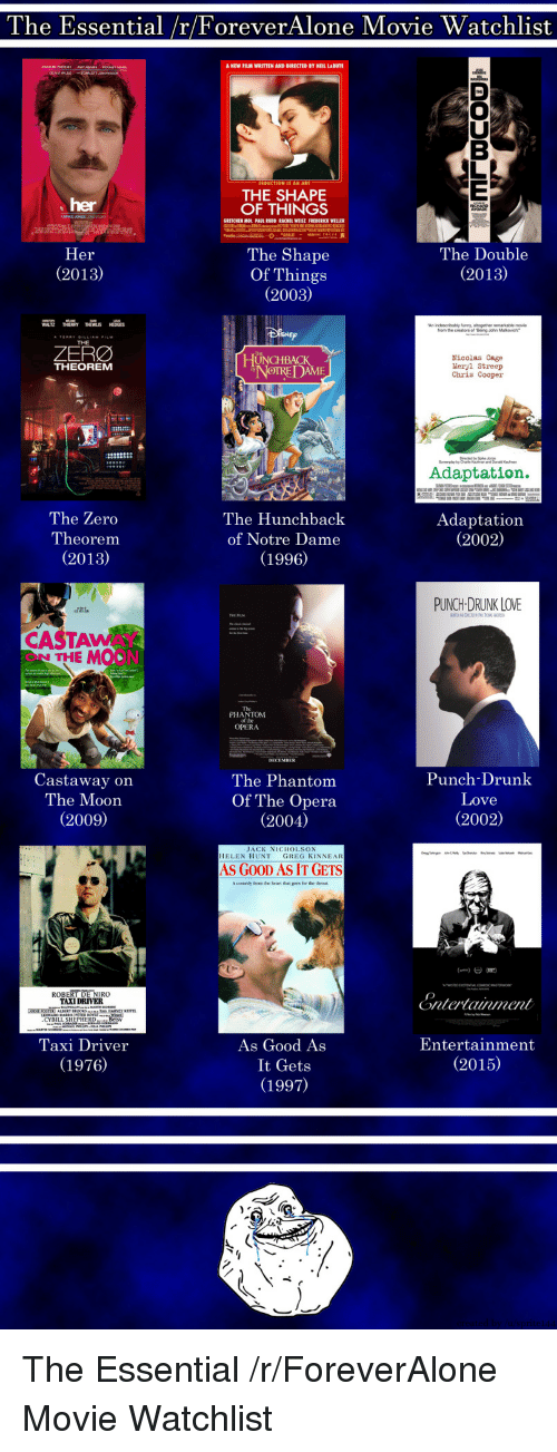 Drunk, Jack Nicholson, and Love: The Essential /r/ForeverAlone Movie Watchlist  A NEW FILM WRITTEN AND DIRECTED BY NEIL LABUTE  THE SHAPE  OF THINGS  GRETCHEN MOL PAUL RUDD RACHEL WEISZ FREDERICK WELLER  Her  (2013)  The Shape  Of Things  (2003)  The Double  (2013)  hom the creators of Being Jon Malkovic  ZERØ  Bicolas Cage  ieryl Streep  Chris Cooper  THEOREM  Adaptation.  The Zero  Theorenm  (2013)  The Hunchback  of Notre Dame  (1996)  Adaptation  (2002)  PUNCH-DRUNK LOVE  DRUNK LOVE  CASTA  N THE M  The  PHANTOM  of the  OPERA  Castaway on  The Moorn  (2009)  The Phantom  Of The Opera  (2004)  Punch-Drunk  Love  (2002)  JACK NICHOLSON  HELEN HUNT GREG KINNEAR  AS GOOD AS IT GETS  A comedy from the heart that goes for the throut  ROBERT DE NIRO  TAXI DRIVER  CYBILL SHEPHERD.Betsy  Taxi Driver  (1976)  As Good As  It Gets  (1997)  Entertainment  (2015) <p>The Essential /r/ForeverAlone Movie Watchlist</p>