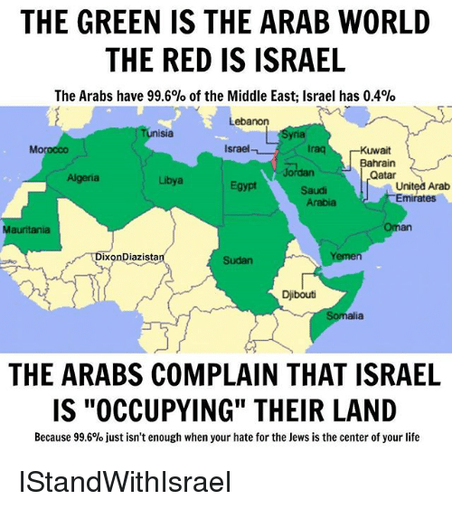 "Egypte: THE GREEN IS THE ARAB WORLD  THE RED IS ISRAEL  The Arabs have 99.6% of the Middle East; Israel has 0.4%  Lebanon  sia  Syria  Israel  Morocco  Kuwait  Bahrain  Jordan  Qatar  Algeria  Libya  Egypt  United Arab  Saudi  Emirates  auritania  ixonDiazista  Sudan  Djibouti  alia  THE ARABS COMPLAIN THAT ISRAEL  IS ""OCCUPYING"" THEIR LAND  Because 99.6% just isn't enough when your hate for the Jews is the center of your life IStandWithIsrael"