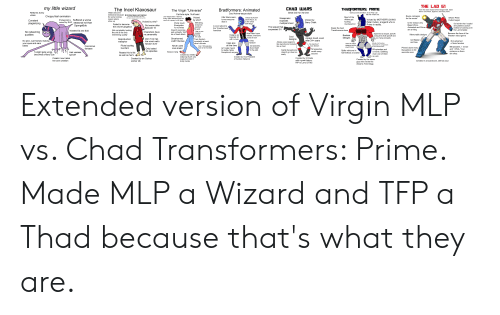 """Ed, Edd n Eddy: THE LAD G1  my little wizard  CHAD LWARS  Incel Klaxosaur  The  THADFORMERS: PRIME  Bradformers: Animated  From the same studio behind Dragon Ball, Sailor  Moon, One Piece, Digimon, and many more  The Virgin """"Universe""""  Reforms every  Great CGI for it's time  Villains become  irrelevenat because Emotionless animation  for some fucking  Glorious CGI animation. Even Pixar can  Cool Anime-esque style  Cal-Arts style. 'Nuff said  eat their hearts out  villain  Saves carnages  Choppy flash animation  (Very ironic because it was from  the same studio behind Kill La Kill)  Like Wizard MLP, reforms  every villain because he's too  much of a pussy to kill them  Kills Starscream,  turns everyone  else in  Most of the  Voiced  Voiced by fuckin'  David Kaye, so  Where Peter  Waspinator  explodes  multiple times!  for the movie  reason aliens  show up  villains get  fucking  murdered lol  Voiced by MOTHERFUCKING  Peter Cullen, a legend who is  Prime in reality  Voiced by  Garry Chalk  Protagonist isSuffered a worse  voiced by SJW seasonal rot than  Cullen began  by who?  Constant  Voiced by who?  is the Chad  Still airing,  Is the reason why  Beast Wars,  Pretty much  Evangelion  for normies  plagiarizing  So lad-tier that I copied  and pasted a picture  instead of coloring over  the Lad template  BW Megs  Failed to become  everyone  wants it  SpongeBob  Got worse after  A cool reboot to  the next Evangelion  The sequel that  surpassed G1  Animated and Prime  Episode 15  Easily the best  Transformers show  the Transformers'  franchise  to end  are a thing  Doesn't excercise,  eats unhealty. VWill  die of heart attack  Not completely looking  like shit is the only  redeeming quality  Wastes Ed and Edd  Has no one  No redeeming  qualities  Characters have  THATS  JUST  PRIME!  Was hated upon  release, everyone  loves it now  popular  Became the face of the  Spawned a sequel, spinoff,  a sequel to that spinoff and  so many prequels  Memorable designs  no personality"""