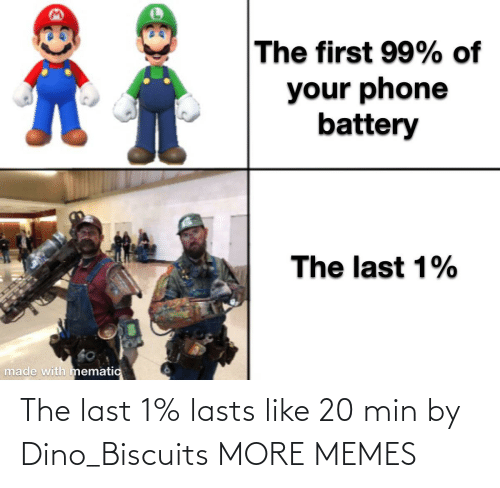 min: The last 1% lasts like 20 min by Dino_Biscuits MORE MEMES