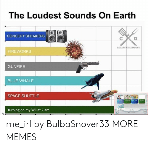 Dank, Memes, and Target: The Loudest Sounds On Earth  CONCERT SPEAKERS  CLASSICDADMOVES  FIREWORKS  GUNFIRE  BLUE WHALE  SPACE SHUTTLE  Turning on my Wii at 2 am  3135 me_irl by BulbaSnover33 MORE MEMES