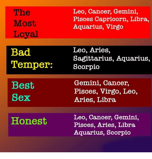 The Most Loyal Bad TemperScorpio Leo Cancer Gemini Pisces