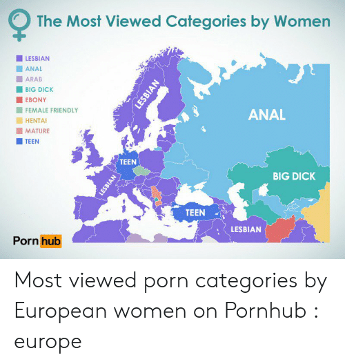 The Most Viewed Categories by Women LESBIAN ANAL ARAB BIG ...
