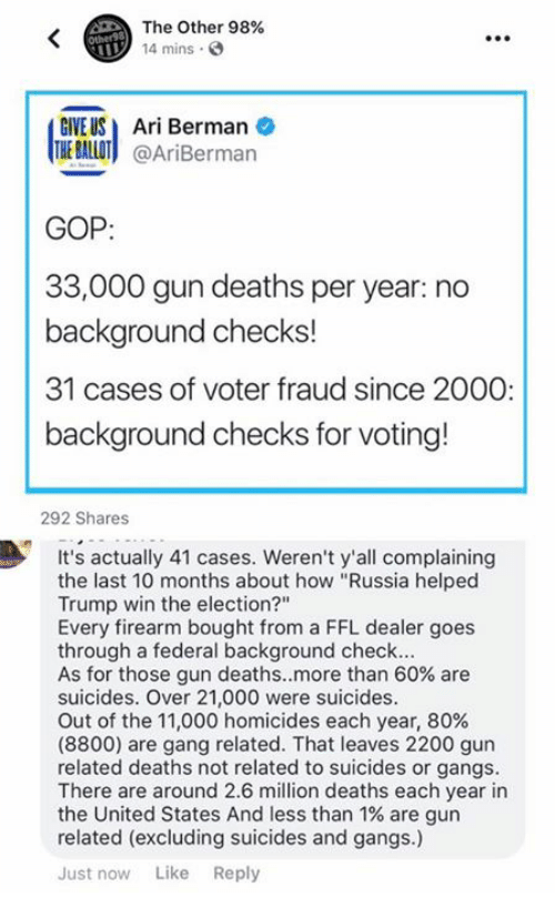 "overeating: The Other 98%  14 mins  E USAri Berman  THE BALLOT @AriBerman  GOP  33,000 gun deaths per year: no  background checks!  31 cases of voter fraud since 2000  background checks for voting!  292 Shares  It's actually 41 cases. Weren't y'all complaining  the last 10 months about how ""Russia helped  Trump win the election?""  Every firearm bought from a FFL dealer goes  through a federal background check  As for those gun deaths.·more than 60% are  suicides. Over 21,000 were suicides  Out of the 11,000 homicides each year, 80%  (8800) are gang related. That leaves 2200 gun  related deaths not related to suicides or gangs  There are around 2.6 million deaths each year in  the United States And less than 1% are gun  related (excluding suicides and gangs.)  Just now Like Reply"