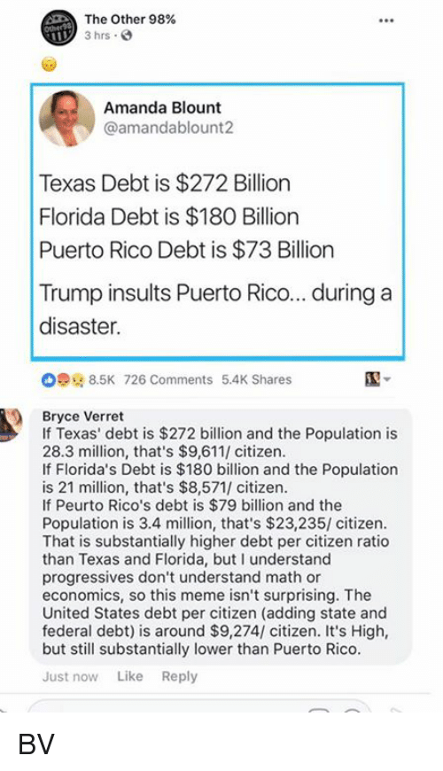 Meme, Memes, and Florida: The Other 98%  3 hrs  Amanda Blount  @amandablount2  Texas Debt is $272 Billion  Florida Debt is $180 Billion  Puerto Rico Debt is $73 Billion  Trump insults Puerto Rico... during a  disaster.  0  8.5K 726 Comments 5.4K Shares  Bryce Verret  If Texas' debt is $272 billion and the Population is  28.3 million, that's $9,611/ citizen  If Florida's Debt is $180 billion and the Population  is 21 million, that's $8,571/ citizen  If Peurto Rico's debt is $79 billion and the  Population is 3.4 million, that's $23,235/ citizen  That is substantially higher debt per citizen ratio  than Texas and Florida, but I understand  progressives don't understand math or  economics, so this meme isn't surprising. The  United States debt per citizen (adding state and  federal debt) is around $9,274/ citizen. It's High,  but still substantially lower than Puerto Rico  Just now Like Reply BV