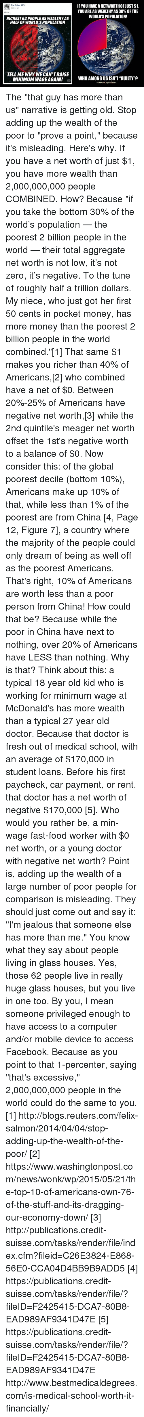 """Fast Food Worker: The Other 98%  RICHEST 62 PEOPLEAS WEALTHY AS  HALFOF WORLD'S POPULATION  TELL ME WHY WE CAN'TRAISE  MINIMUM WAGE AGAIN?  IF YOU HAVE ANETWORTHOFJUST$1.  YOU ARE ASWEALTHYAS30% OF THE  WORLD'S POPULATION!  WHO AMONGUSISNT""""GUILTY""""?  -WeArecapitalists- The """"that guy has more than us"""" narrative is getting old.  Stop adding up the wealth of the poor to """"prove a point,"""" because it's misleading.  Here's why.   If you have a net worth of just $1, you have more wealth than 2,000,000,000 people COMBINED.  How?  Because """"if you take the bottom 30% of the world's population — the poorest 2 billion people in the world — their total aggregate net worth is not low, it's not zero, it's negative. To the tune of roughly half a trillion dollars. My niece, who just got her first 50 cents in pocket money, has more money than the poorest 2 billion people in the world combined.""""[1]  That same $1 makes you richer than 40% of Americans,[2] who combined have a net of $0.  Between 20%-25% of Americans have negative net worth,[3] while the 2nd quintile's meager net worth offset the 1st's negative worth to a balance of $0.  Now consider this: of the global poorest decile (bottom 10%), Americans make up 10% of that, while less than 1% of the poorest are from China [4, Page 12, Figure 7], a country where the majority of the people could only dream of being as well off as the poorest Americans.  That's right, 10% of Americans are worth less than a poor person from China!  How could that be?  Because while the poor in China have next to nothing, over 20% of Americans have LESS than nothing.  Why is that?  Think about this: a typical 18 year old kid who is working for minimum wage at McDonald's has more wealth than a typical 27 year old doctor.  Because that doctor is fresh out of medical school, with an average of $170,000 in student loans.  Before his first paycheck, car payment, or rent, that doctor has a net worth of negative $170,000 [5].  Who would you rather be, a min-wage """