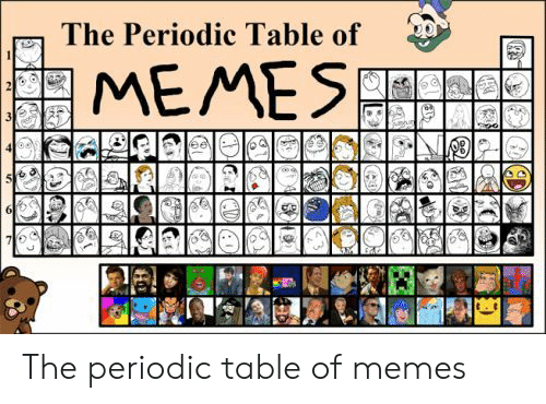 periodic table: The Periodic Table of  EME The periodic table of memes